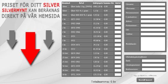 sälja silverbestick pris